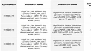 Новини Apple 14f5ceb877822